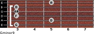 Gminor9 for guitar on frets 3, 5, 3, 3, 3, 5