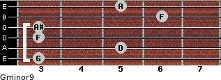 Gminor9 for guitar on frets 3, 5, 3, 3, 6, 5