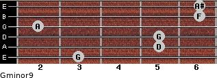 Gminor9 for guitar on frets 3, 5, 5, 2, 6, 6