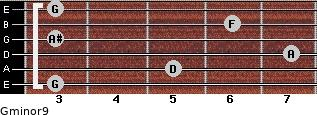 Gminor9 for guitar on frets 3, 5, 7, 3, 6, 3
