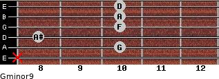 Gminor9 for guitar on frets x, 10, 8, 10, 10, 10