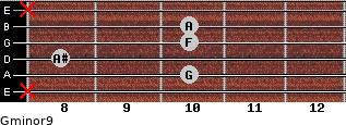 Gminor9 for guitar on frets x, 10, 8, 10, 10, x