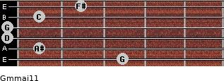 Gm(maj11) for guitar on frets 3, 1, 0, 0, 1, 2