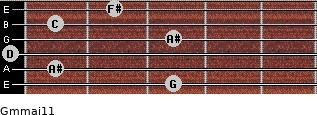 Gm(maj11) for guitar on frets 3, 1, 0, 3, 1, 2