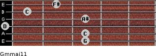 Gm(maj11) for guitar on frets 3, 3, 0, 3, 1, 2