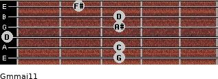 Gm(maj11) for guitar on frets 3, 3, 0, 3, 3, 2