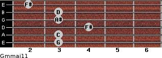 Gm(maj11) for guitar on frets 3, 3, 4, 3, 3, 2