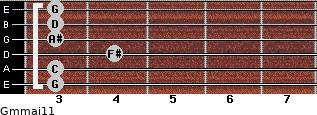 Gm(maj11) for guitar on frets 3, 3, 4, 3, 3, 3