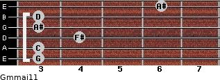 Gm(maj11) for guitar on frets 3, 3, 4, 3, 3, 6