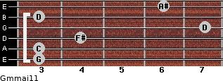Gm(maj11) for guitar on frets 3, 3, 4, 7, 3, 6
