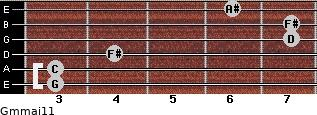 Gm(maj11) for guitar on frets 3, 3, 4, 7, 7, 6