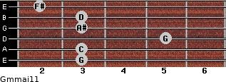 Gm(maj11) for guitar on frets 3, 3, 5, 3, 3, 2