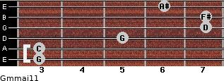 Gm(maj11) for guitar on frets 3, 3, 5, 7, 7, 6