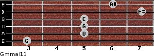 Gm(maj11) for guitar on frets 3, 5, 5, 5, 7, 6
