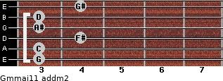 Gm(maj11) add(m2) guitar chord
