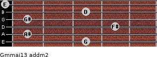 Gm(maj13) add(m2) guitar chord