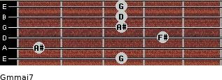 Gm(maj7) for guitar on frets 3, 1, 4, 3, 3, 3