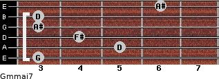 Gm(maj7) for guitar on frets 3, 5, 4, 3, 3, 6