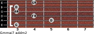 Gm(maj7) add(m2) guitar chord