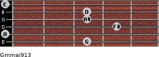 Gm(maj9/13) for guitar on frets 3, 0, 4, 3, 3, 0