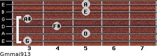 Gm(maj9/13) for guitar on frets 3, 5, 4, 3, 5, 5