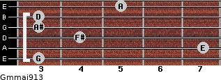 Gm(maj9/13) for guitar on frets 3, 7, 4, 3, 3, 5