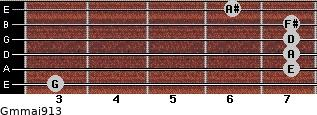 Gm(maj9/13) for guitar on frets 3, 7, 7, 7, 7, 6