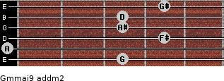 Gm(maj9) add(m2) guitar chord