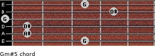 Gm#5 for guitar on frets 3, 1, 1, 0, 4, 3