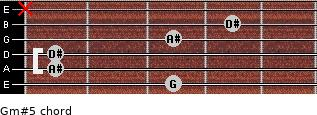 Gm#5 for guitar on frets 3, 1, 1, 3, 4, x