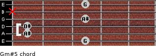 Gm#5 for guitar on frets 3, 1, 1, 3, x, 3
