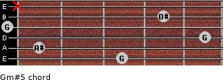 Gm#5 for guitar on frets 3, 1, 5, 0, 4, x