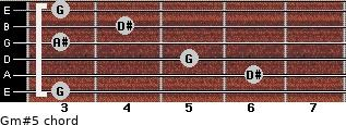 Gm#5 for guitar on frets 3, 6, 5, 3, 4, 3