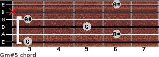 Gm#5 for guitar on frets 3, 6, 5, 3, x, 6