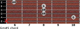 Gm#5 for guitar on frets x, 10, 8, 8, 8, 6