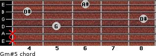 Gm#5 for guitar on frets x, x, 5, 8, 4, 6