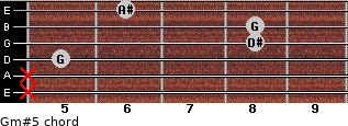 Gm#5 for guitar on frets x, x, 5, 8, 8, 6