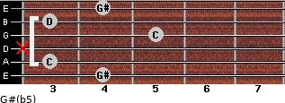 G#(b5) for guitar on frets 4, 3, x, 5, 3, 4