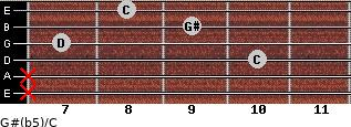 G#(b5)/C for guitar on frets x, x, 10, 7, 9, 8