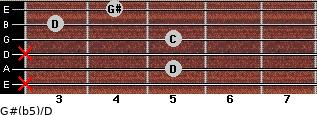 G#(b5)/D for guitar on frets x, 5, x, 5, 3, 4
