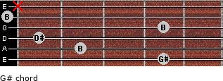 G#- for guitar on frets 4, 2, 1, 4, 0, x