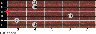 G# for guitar on frets 4, 3, 6, x, 4, 4