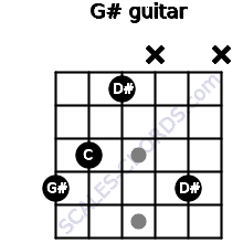 G# for guitar on frets 4, 3, 1, x, 4, x