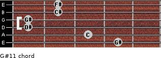 G#11 for guitar on frets 4, 3, 1, 1, 2, 2