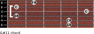 G#11 for guitar on frets 4, 4, 1, 5, 1, 2