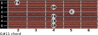 G#11 for guitar on frets 4, 4, 4, 5, 4, 2