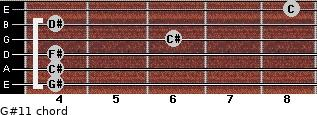 G#11 for guitar on frets 4, 4, 4, 6, 4, 8