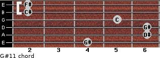 G#11 for guitar on frets 4, 6, 6, 5, 2, 2