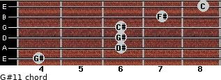 G#11 for guitar on frets 4, 6, 6, 6, 7, 8