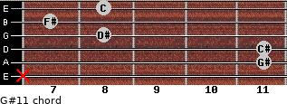 G#11 for guitar on frets x, 11, 11, 8, 7, 8